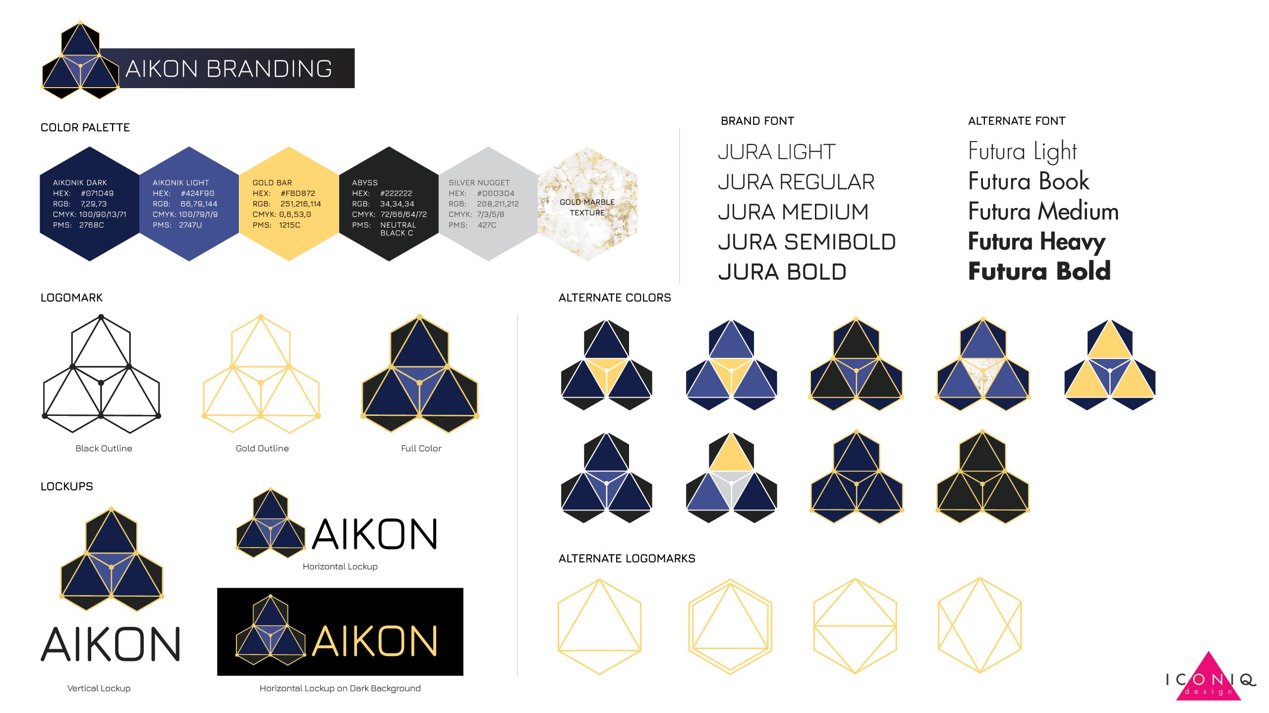 aikon-branding